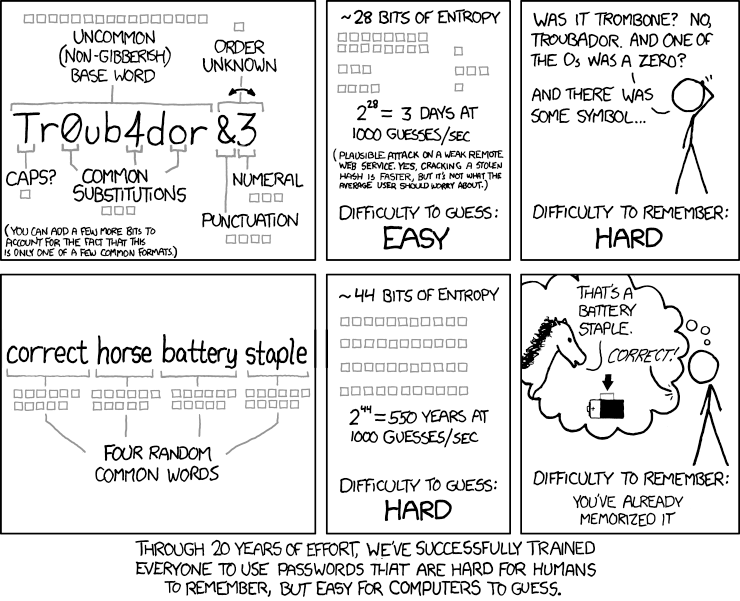 Password Comic by XKCD making fun of passwords that are too complex and impossible to remember