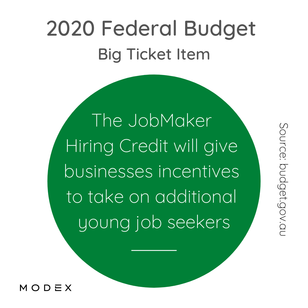 2020 Federal Budget Infographics: The JobMaker Hiring Credit will give businesses incentives to take on additional young job seekers