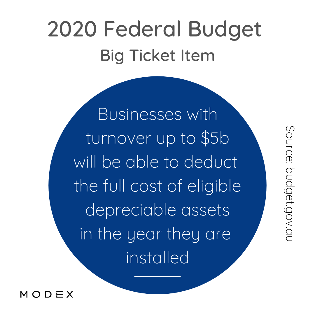 2020 Federal Budget Infographics: Businesses with turnover up to $5b will be able to deduct the full cost of eligible depreciable assets in the year they are installed