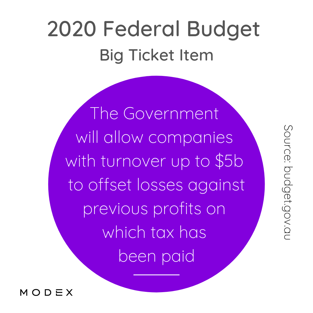 2020 Federal Budget Infographics: The Government will allow companies with turnover up to $5b to offset losses against previous profits on which tax has been paid