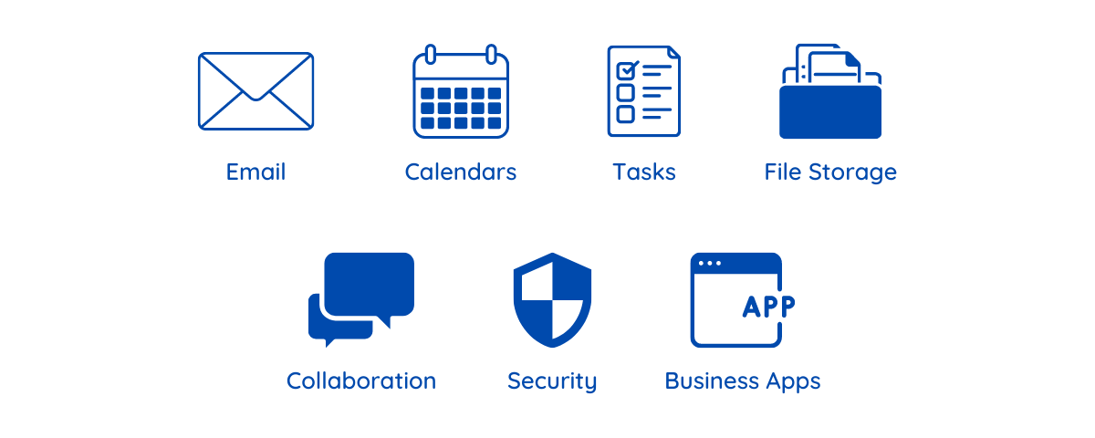 Core business tech icons: email, calendars, tasks, file storage, collaboration, security, business apps
